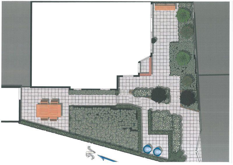 ontwerp van een tuin